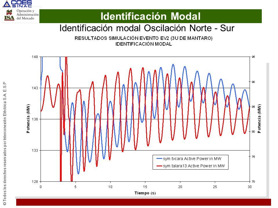 Identificación modal Oscilación Norte - Sur