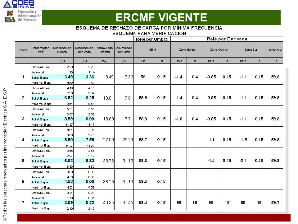 ERCMF VIGENTE