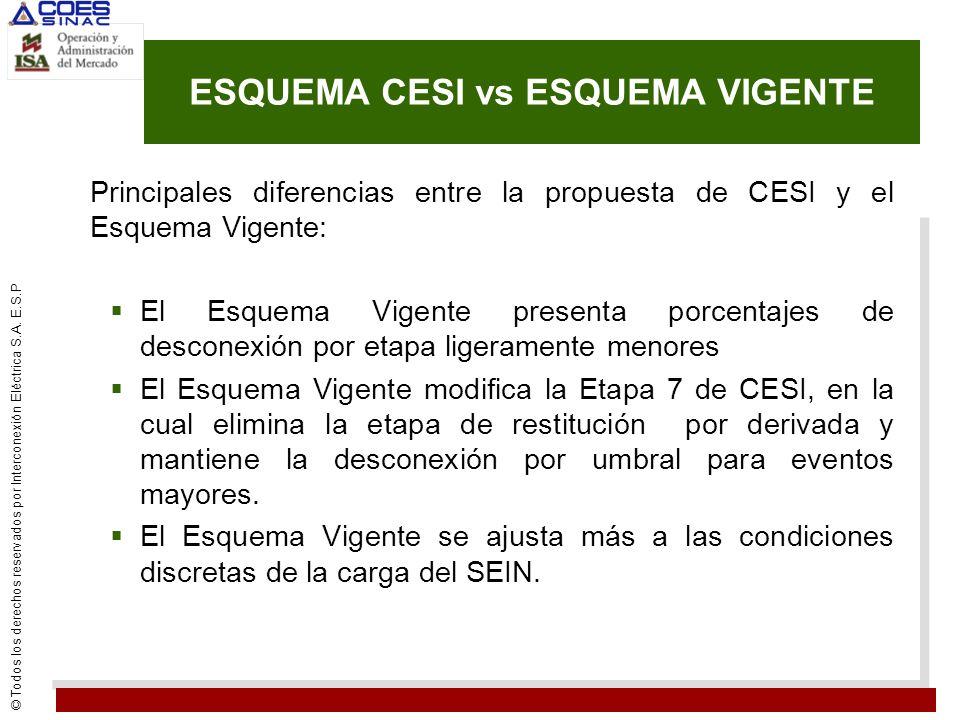 ESQUEMA CESI vs ESQUEMA VIGENTE