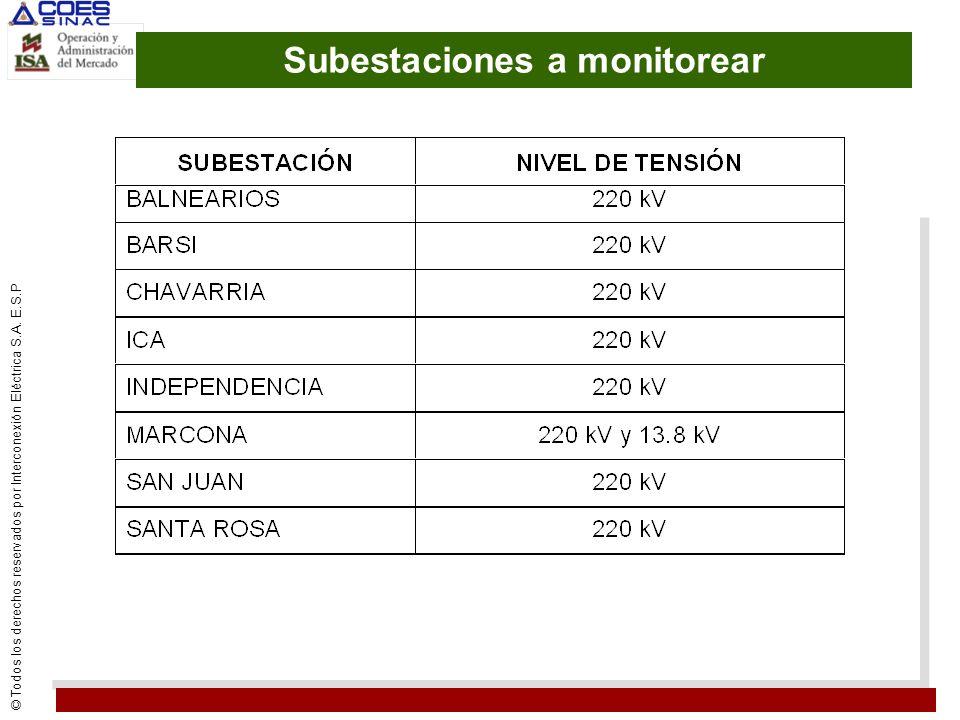 Subestaciones a monitorear