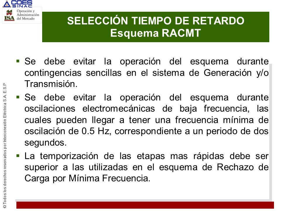 SELECCIÓN TIEMPO DE RETARDO Esquema RACMT