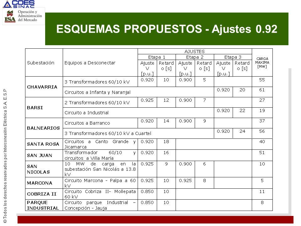 ESQUEMAS PROPUESTOS - Ajustes 0.92