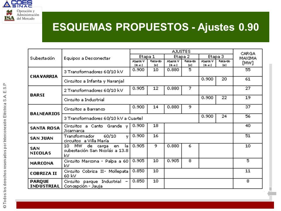 ESQUEMAS PROPUESTOS - Ajustes 0.90