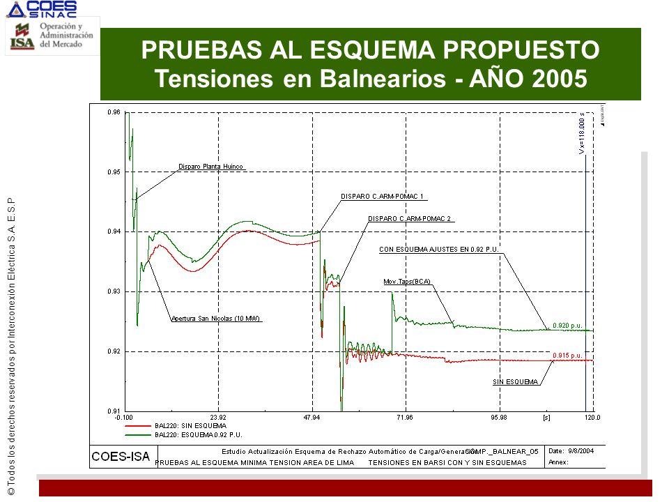 PRUEBAS AL ESQUEMA PROPUESTO Tensiones en Balnearios - AÑO 2005