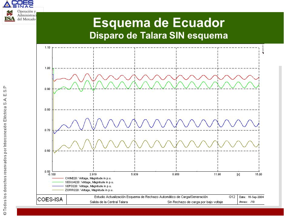 Esquema de Ecuador Disparo de Talara SIN esquema