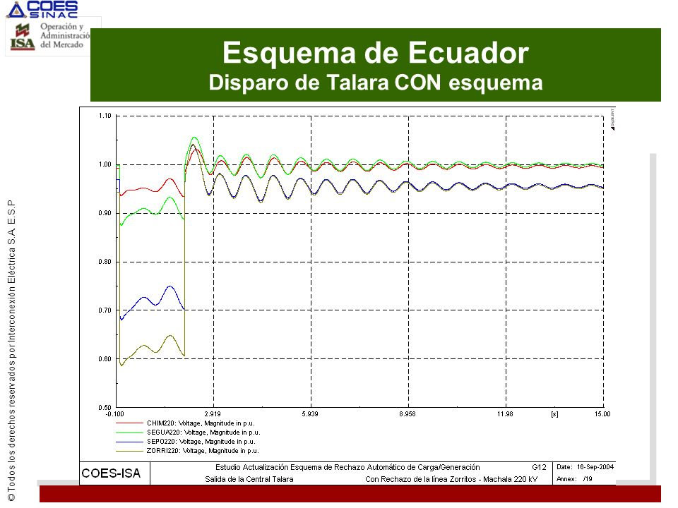 Esquema de Ecuador Disparo de Talara CON esquema