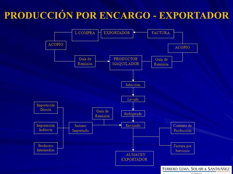 PRODUCCIÓN POR ENCARGO - EXPORTADOR