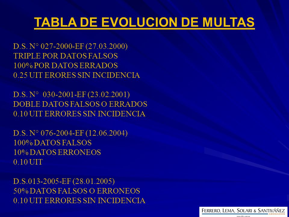 TABLA DE EVOLUCION DE MULTAS