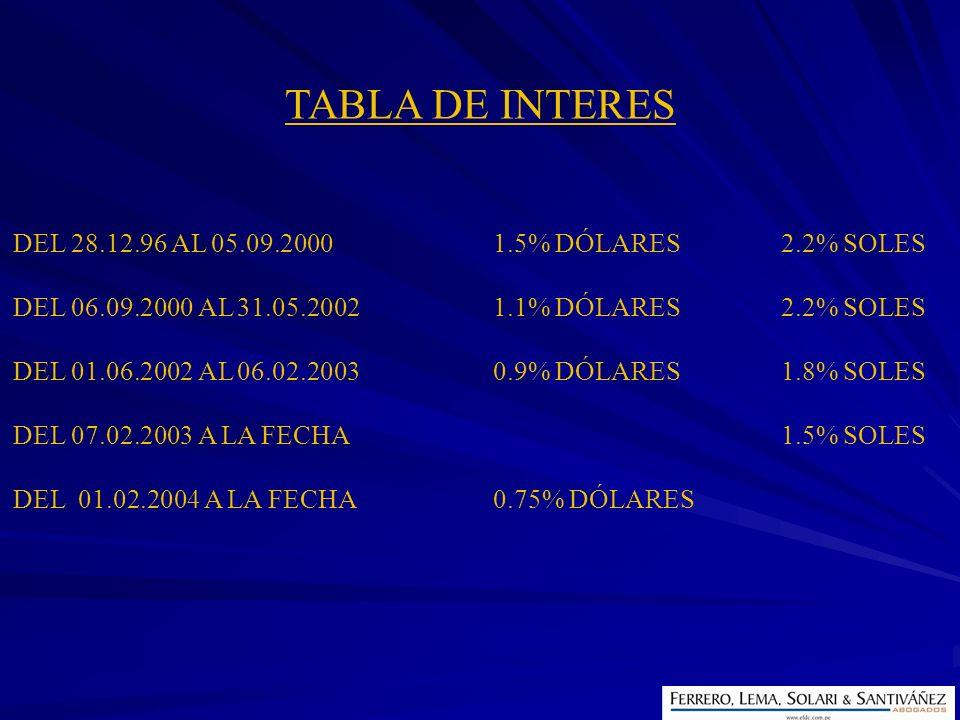 TABLA DE INTERES DEL 28.12.96 AL 05.09.2000 1.5% DÓLARES 2.2% SOLES