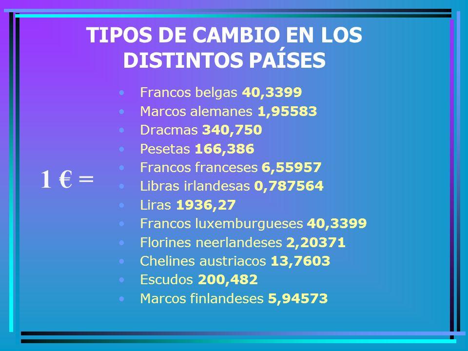 TIPOS DE CAMBIO EN LOS DISTINTOS PAÍSES