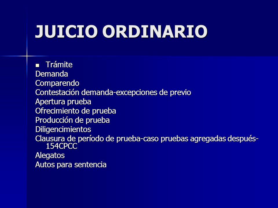 JUICIO ORDINARIO Trámite Demanda Comparendo