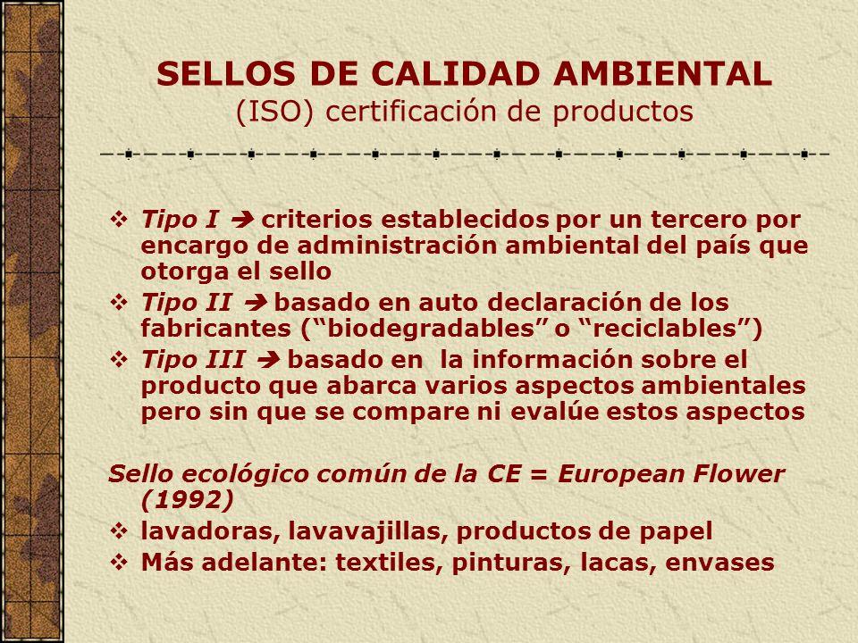 SELLOS DE CALIDAD AMBIENTAL (ISO) certificación de productos
