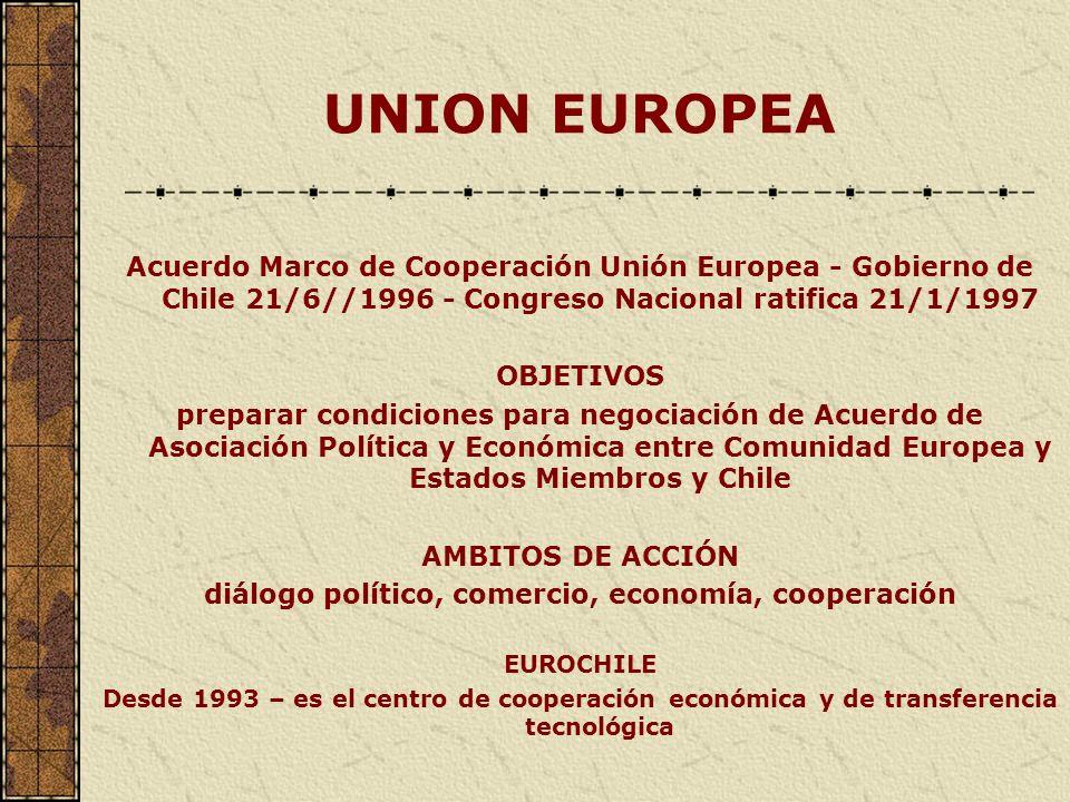 diálogo político, comercio, economía, cooperación