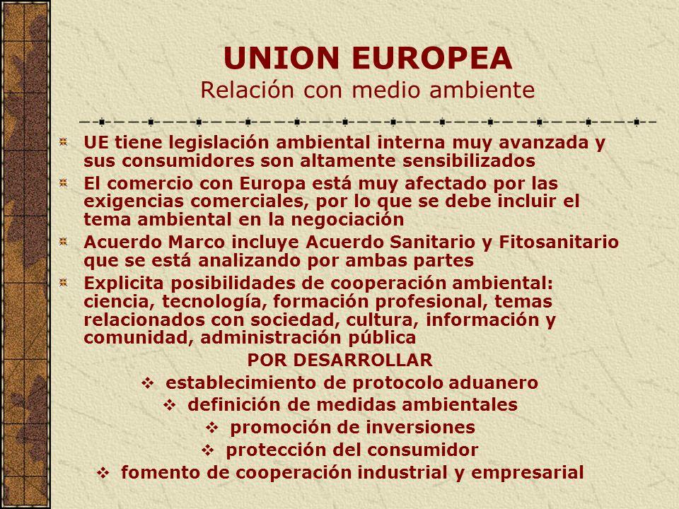 UNION EUROPEA Relación con medio ambiente