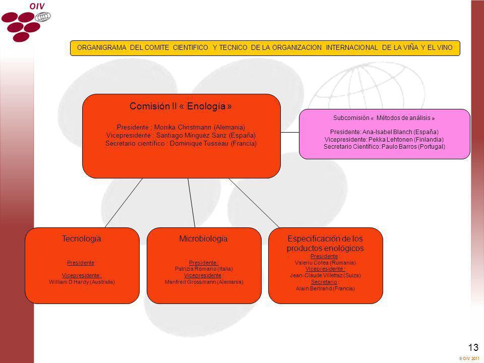 Comisión II « Enología »