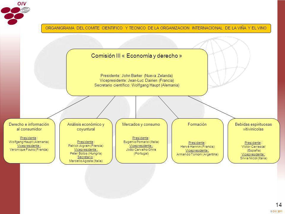 Comisión III « Economía y derecho »