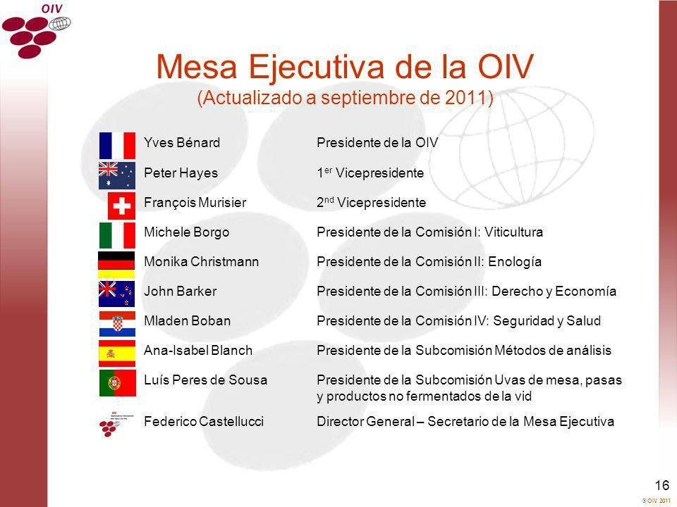 Mesa Ejecutiva de la OIV (Actualizado a septiembre de 2011)