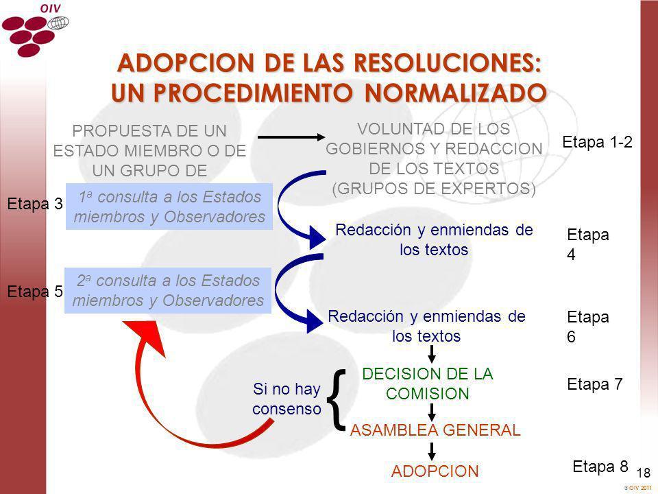 ADOPCION DE LAS RESOLUCIONES: UN PROCEDIMIENTO NORMALIZADO