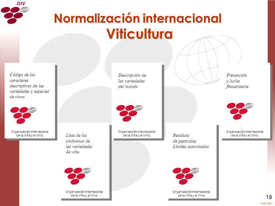 Normalización internacional Viticultura