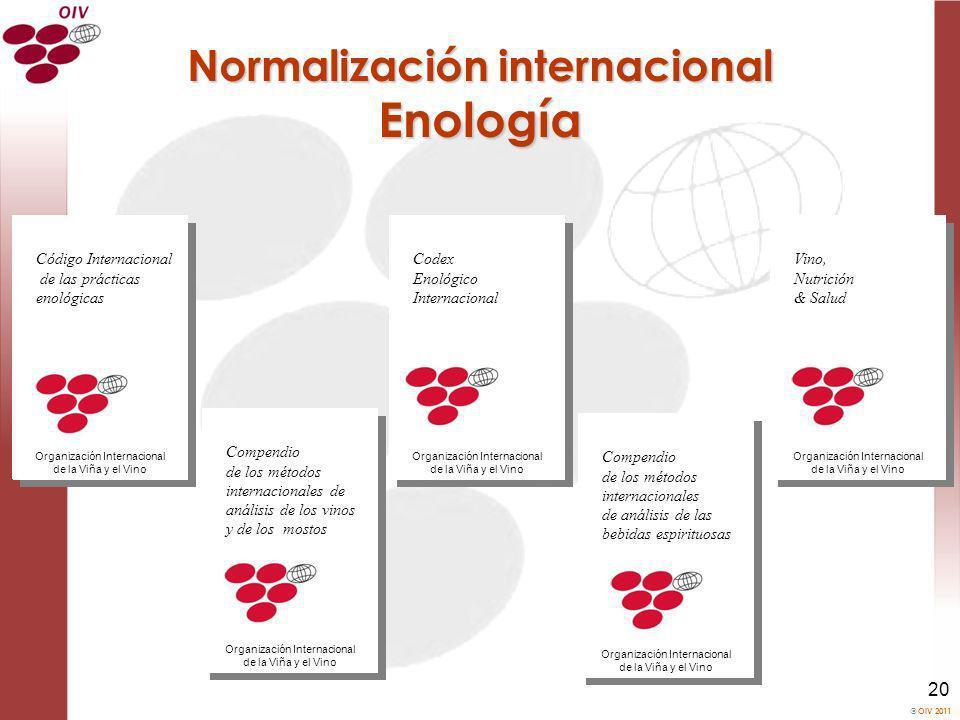 Normalización internacional Enología