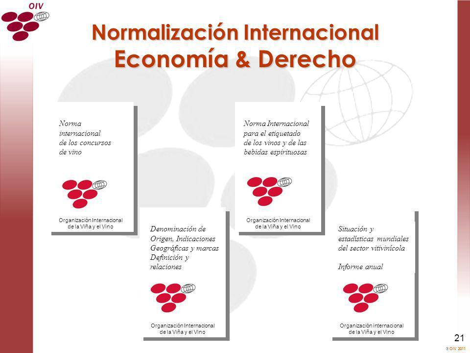 Normalización Internacional Economía & Derecho