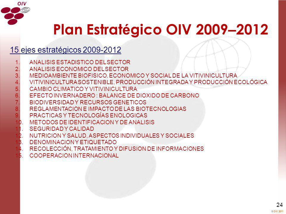 Plan Estratégico OIV 2009–2012 15 ejes estratégicos 2009-2012