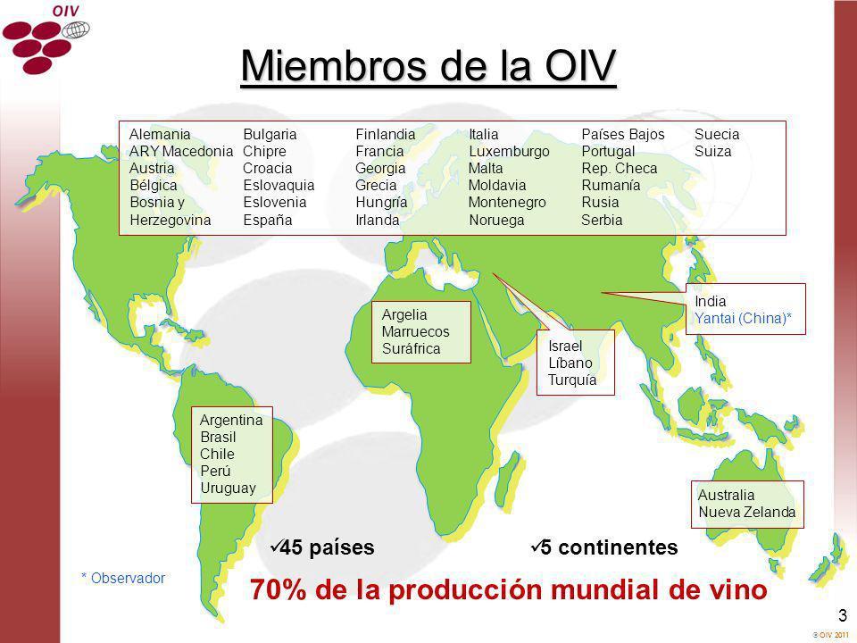 Miembros de la OIV 70% de la producción mundial de vino 45 países