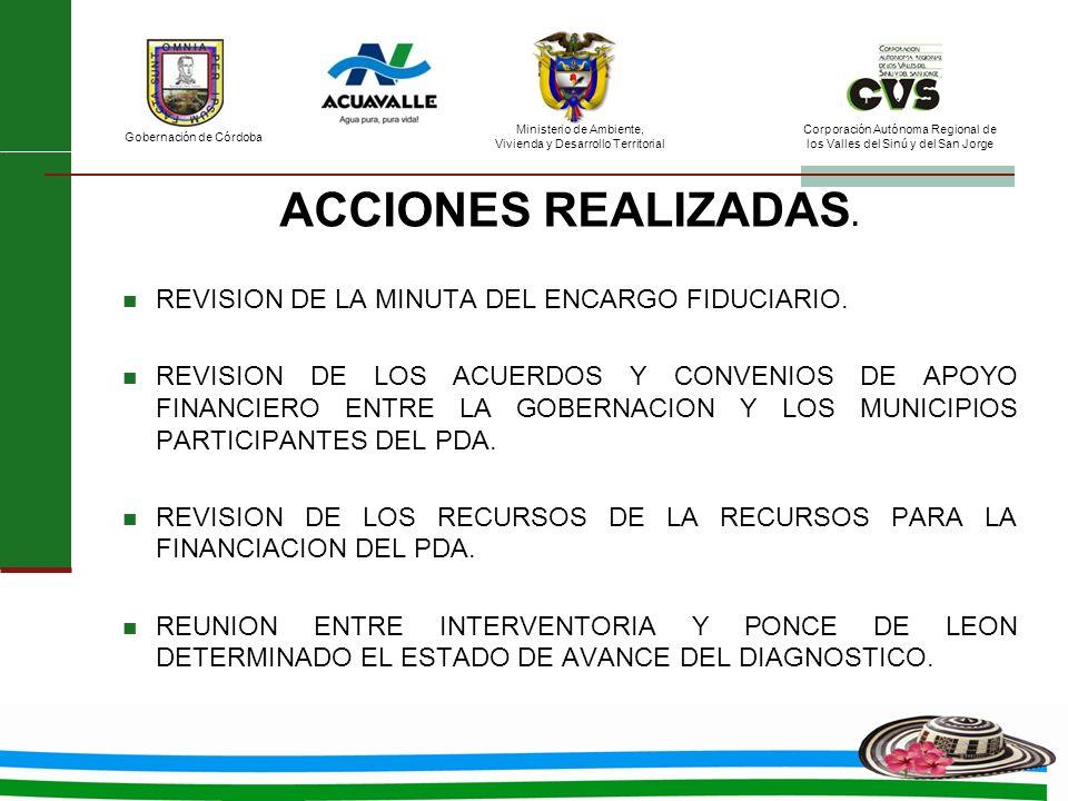 ACCIONES REALIZADAS. REVISION DE LA MINUTA DEL ENCARGO FIDUCIARIO.