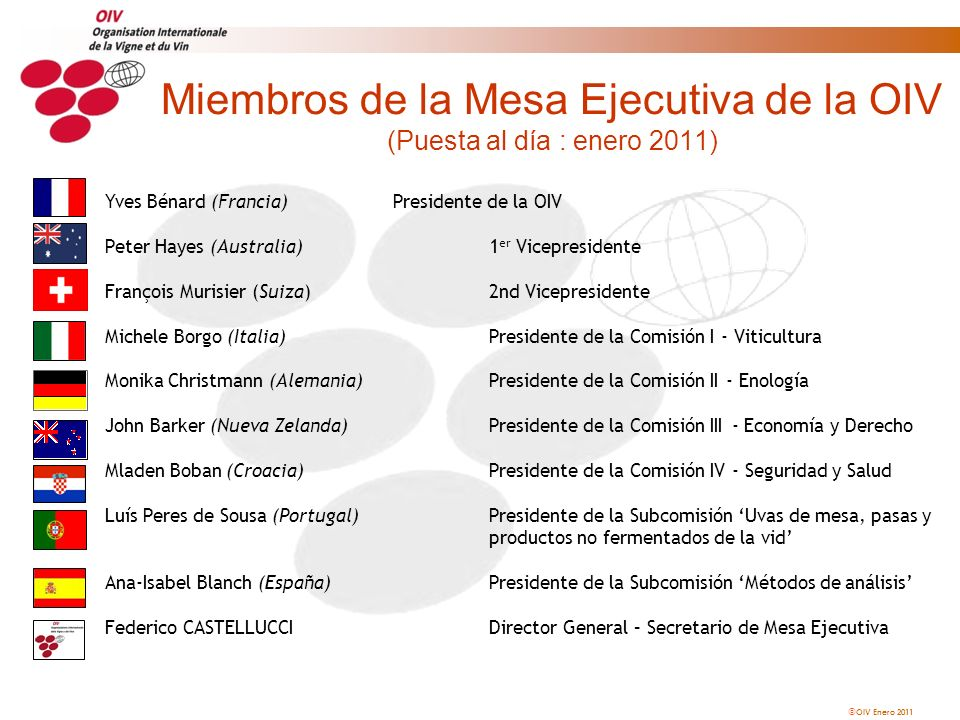 Miembros de la Mesa Ejecutiva de la OIV (Puesta al día : enero 2011)