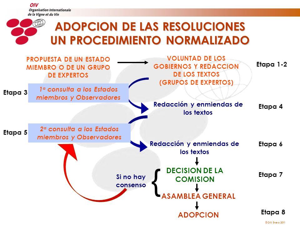 ADOPCION DE LAS RESOLUCIONES UN PROCEDIMIENTO NORMALIZADO