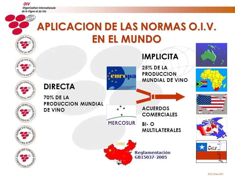 APLICACION DE LAS NORMAS O.I.V. EN EL MUNDO