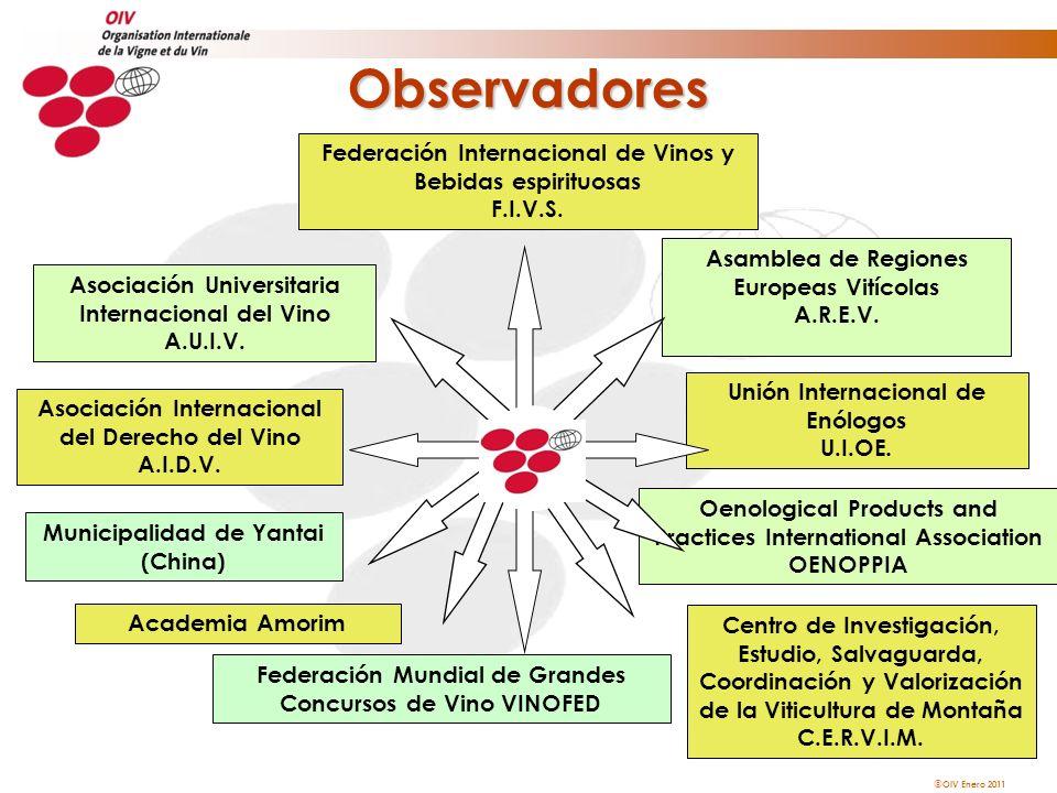 Observadores Federación Internacional de Vinos y Bebidas espirituosas