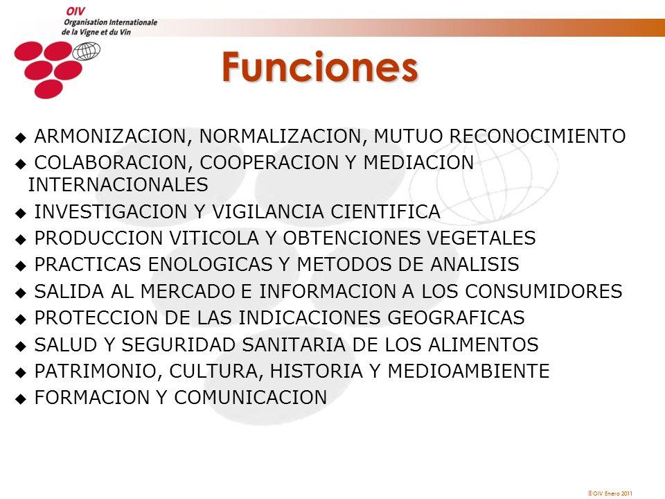 Funciones ARMONIZACION, NORMALIZACION, MUTUO RECONOCIMIENTO