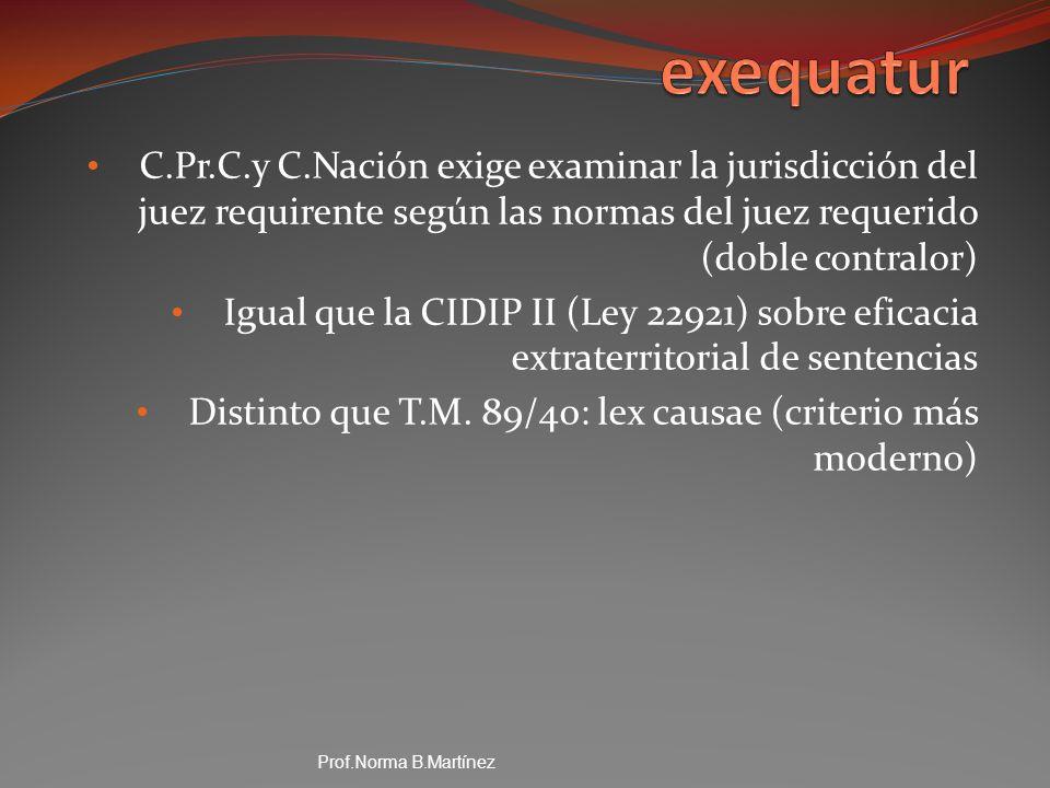 exequatur C.Pr.C.y C.Nación exige examinar la jurisdicción del juez requirente según las normas del juez requerido (doble contralor)