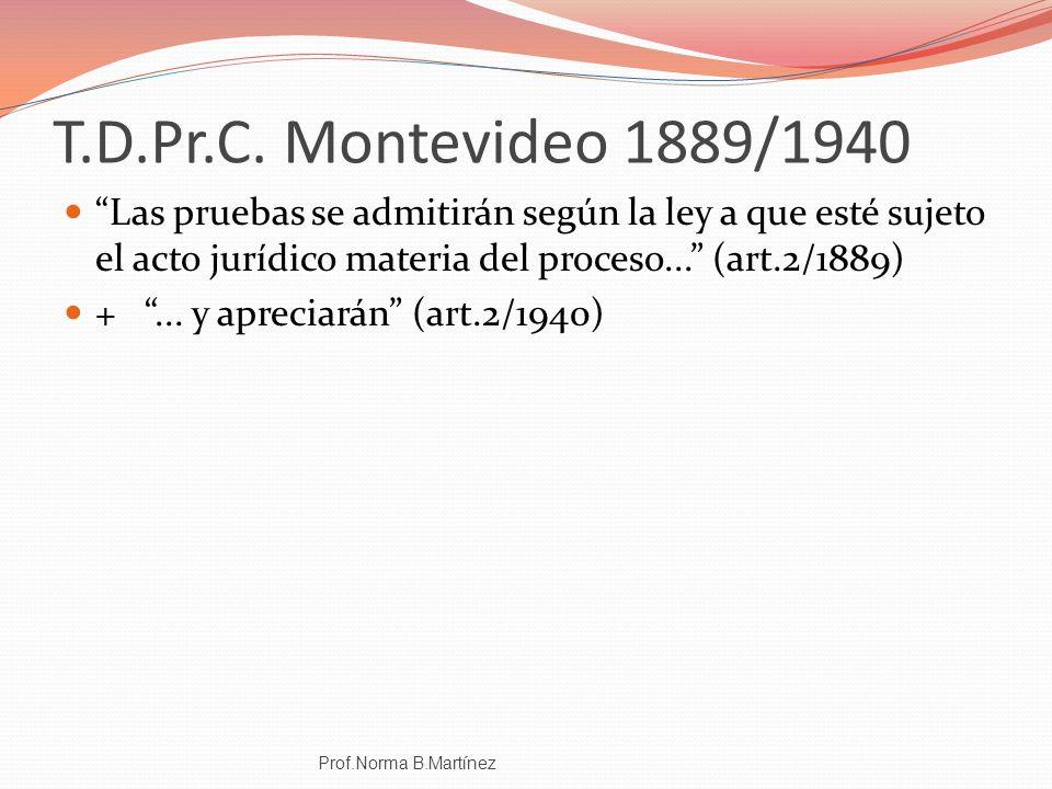 T.D.Pr.C. Montevideo 1889/1940 Las pruebas se admitirán según la ley a que esté sujeto el acto jurídico materia del proceso... (art.2/1889)
