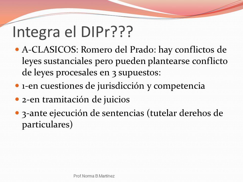 Integra el DIPr