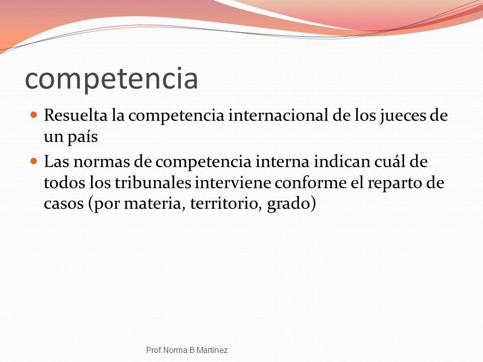 competencia Resuelta la competencia internacional de los jueces de un país.