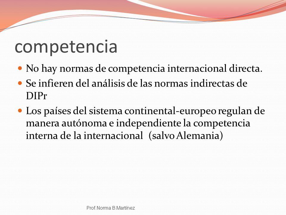 competencia No hay normas de competencia internacional directa.