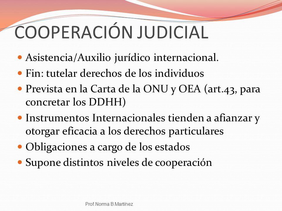 COOPERACIÓN JUDICIAL Asistencia/Auxilio jurídico internacional.
