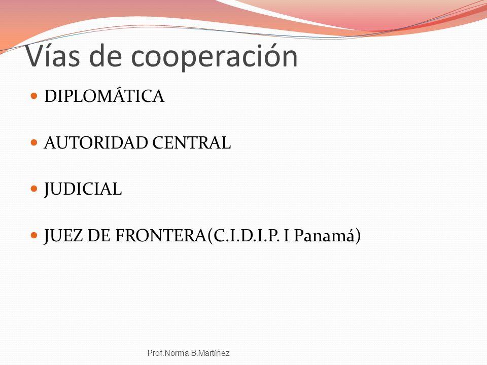 Vías de cooperación DIPLOMÁTICA AUTORIDAD CENTRAL JUDICIAL