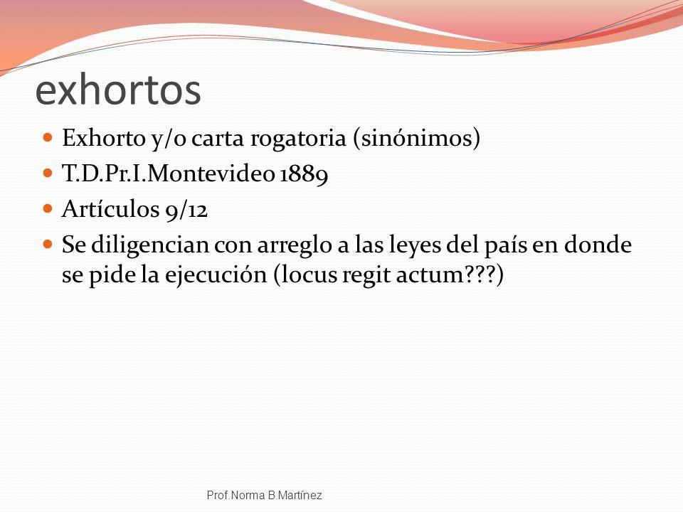 exhortos Exhorto y/o carta rogatoria (sinónimos)