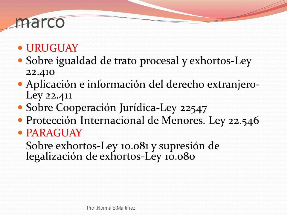 marco URUGUAY Sobre igualdad de trato procesal y exhortos-Ley 22.410
