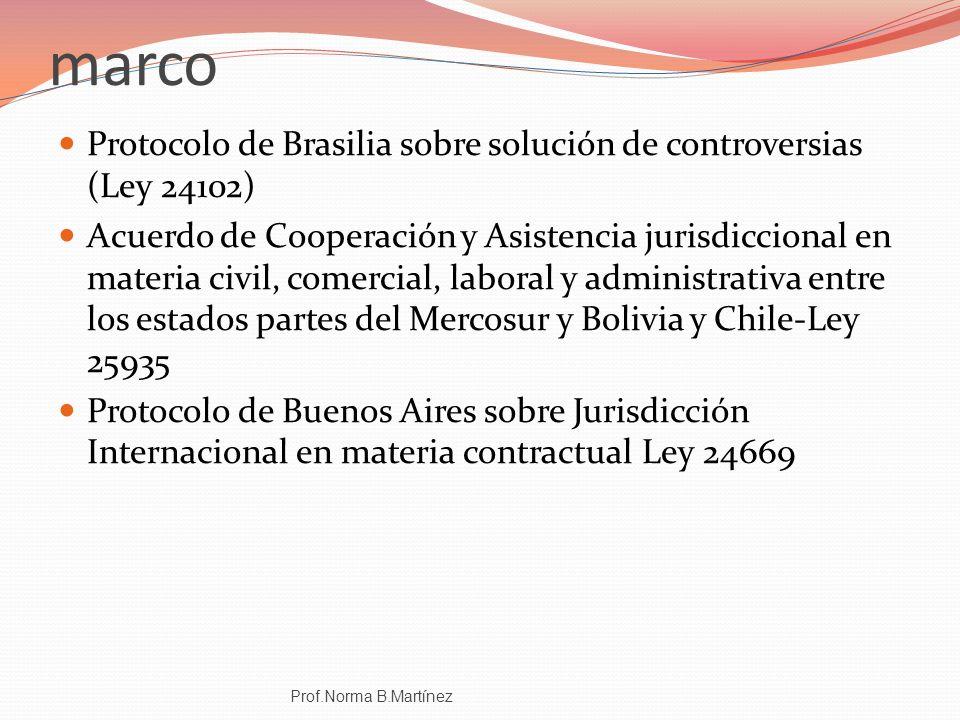 marco Protocolo de Brasilia sobre solución de controversias (Ley 24102)