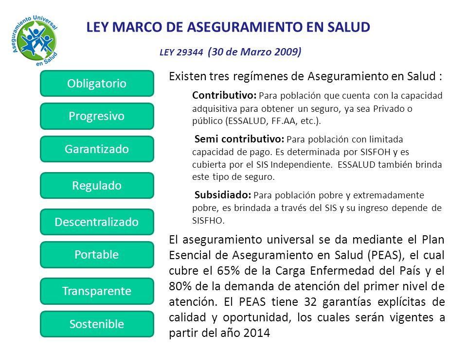 LEY MARCO DE ASEGURAMIENTO EN SALUD LEY 29344 (30 de Marzo 2009)