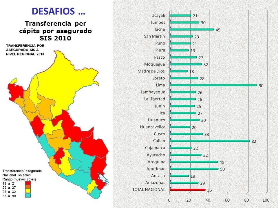 Transferencia per cápita por asegurado SIS 2010