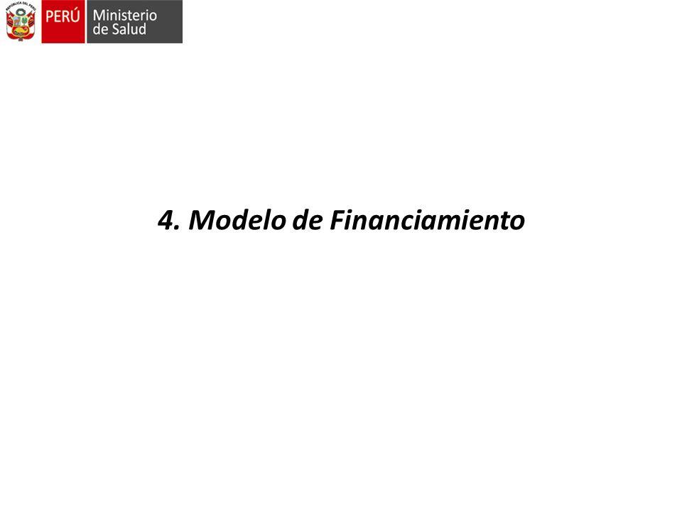 4. Modelo de Financiamiento