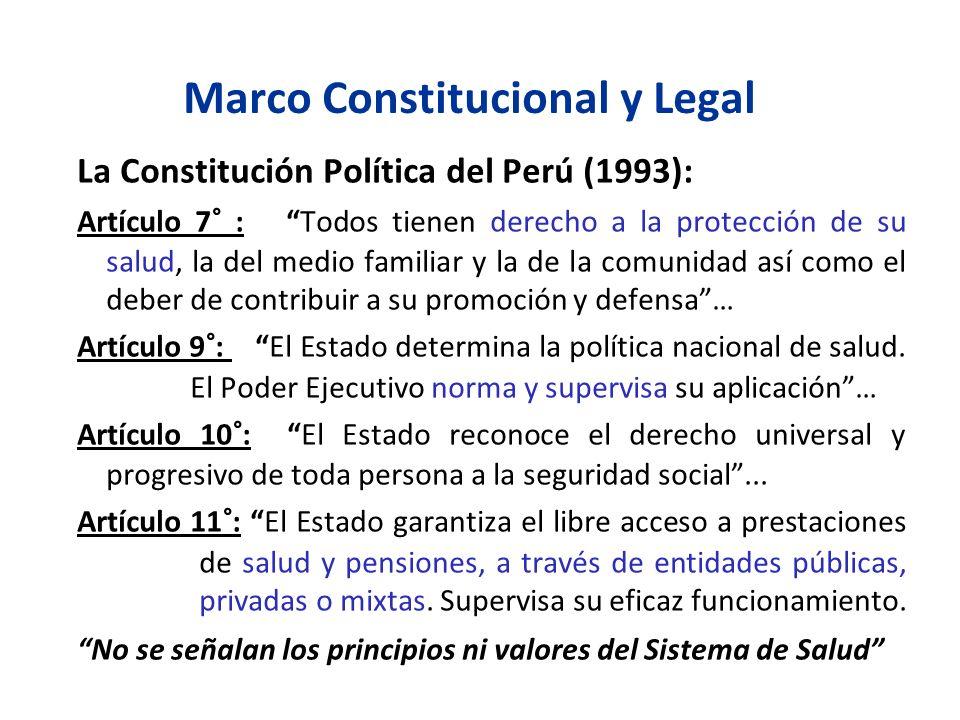 Marco Constitucional y Legal