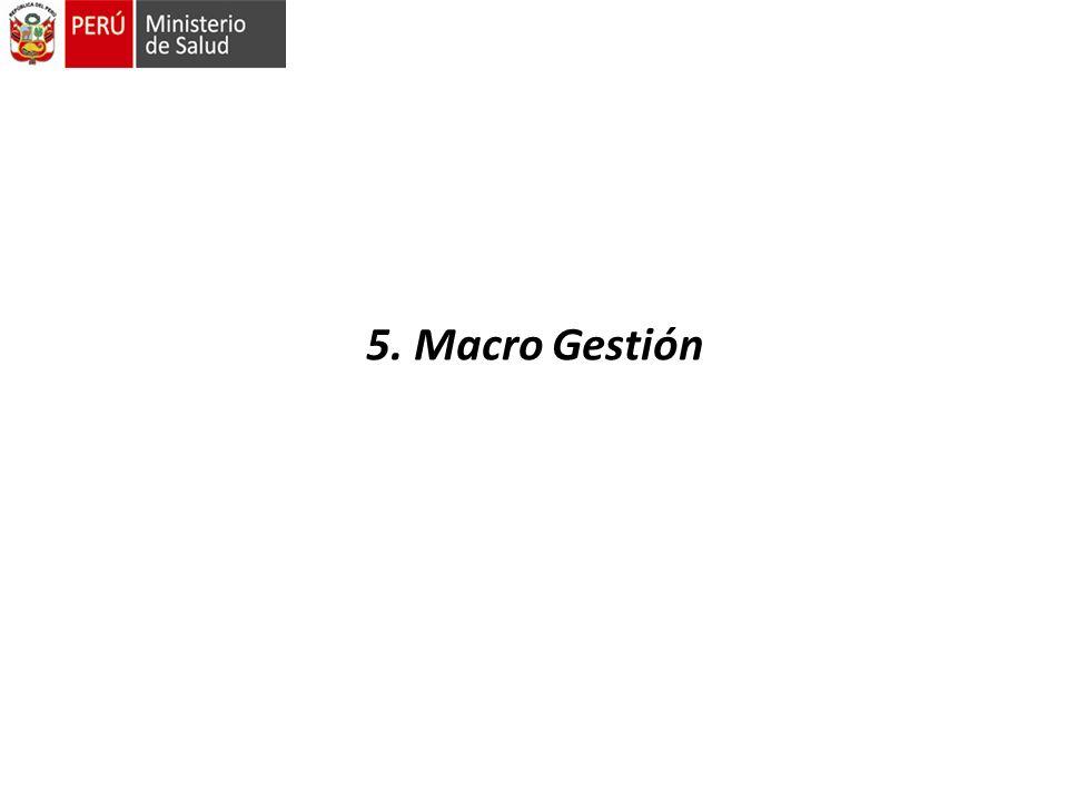5. Macro Gestión