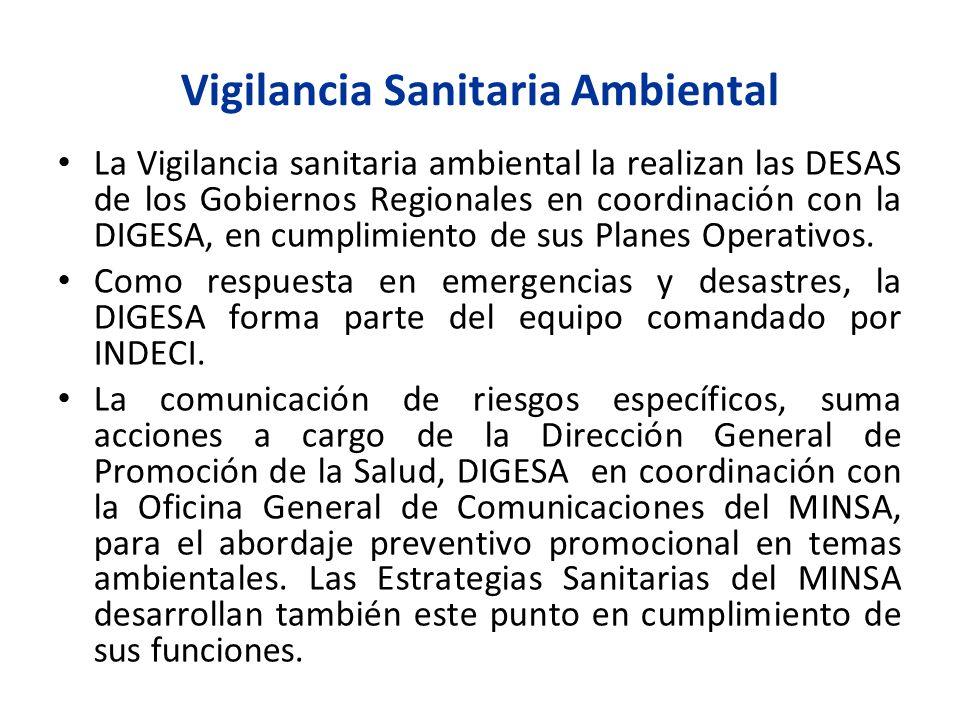 Vigilancia Sanitaria Ambiental