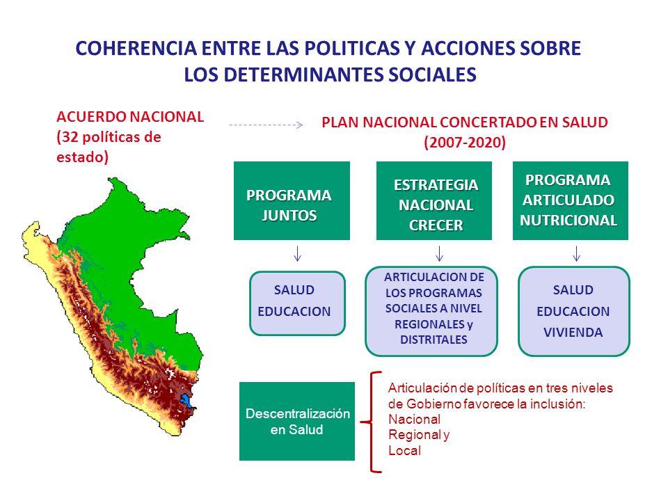COHERENCIA ENTRE LAS POLITICAS Y ACCIONES SOBRE